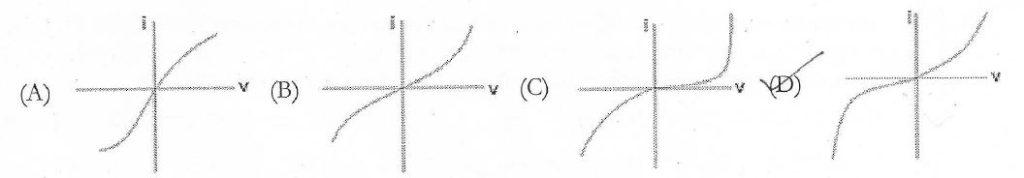 voltage graphs