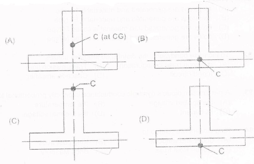 thin wall T section