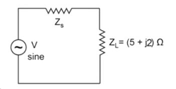 source impedance