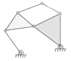 kinematic chain