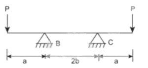 elastic curve