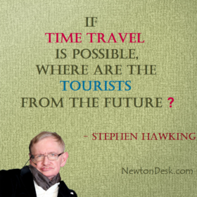 If Time Travel Is Possible