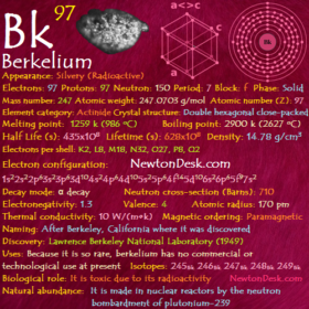 Berkelium Bk (Element 97) of Periodic Table