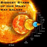 Biggest Stars Of Our Milky Way Galaxy