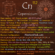 Copernicium Cn (Element 112) of Periodic Table