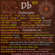 Dubnium Db (Element 105) of Periodic Table