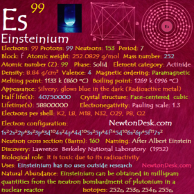 Einsteinium Es (Element 99) of Periodic Table