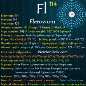 Flerovium Fl (Element 114) of periodic table