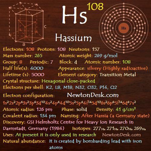 Hassium