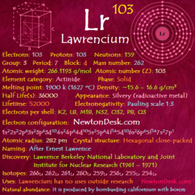 Lawrencium Lr (Element 103) of Periodic Table