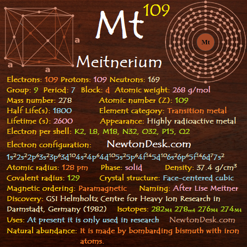 Meitnerium Mt Element 109 Of Periodic Table Elements Flashcards