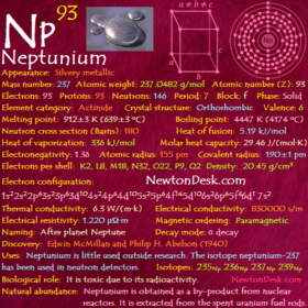 Neptunium Np (Element 93) of Periodic Table