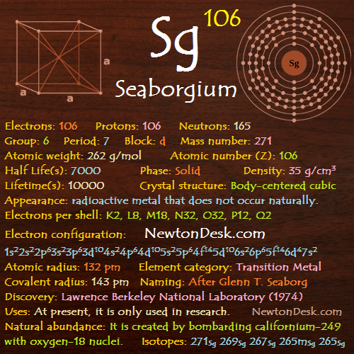 Seaborgium Sg Elements 106 Of Periodic Table Elements Flashcards