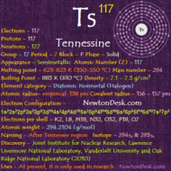 Tennessine Ts (Element 117)- All Details