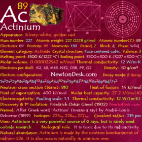 Actinium Ac (Element 89) of  Periodic Table