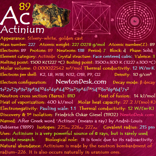 Actinium Ac (Element 89) of Periodic Table | Elements FlashCards