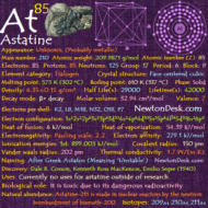 Astatine At (Element 85) of Preodic Table