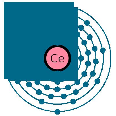 The Electron Dot Diagram For Berkelium Car Wiring Diagrams Explained