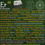 Erbium Er (Element 68) of Periodic Table
