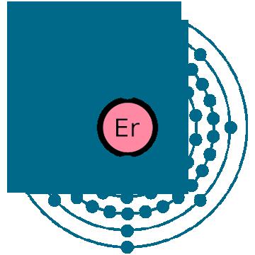 Erbium electron configuration