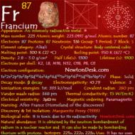 Francium Fr (Element 87) of Periodic Table