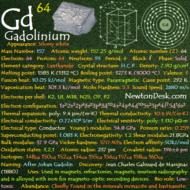 Gadolinium Gd (Element 64) of Periodic Table