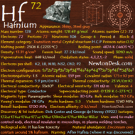 Hafnium Hf (Element 72) of Periodic Table