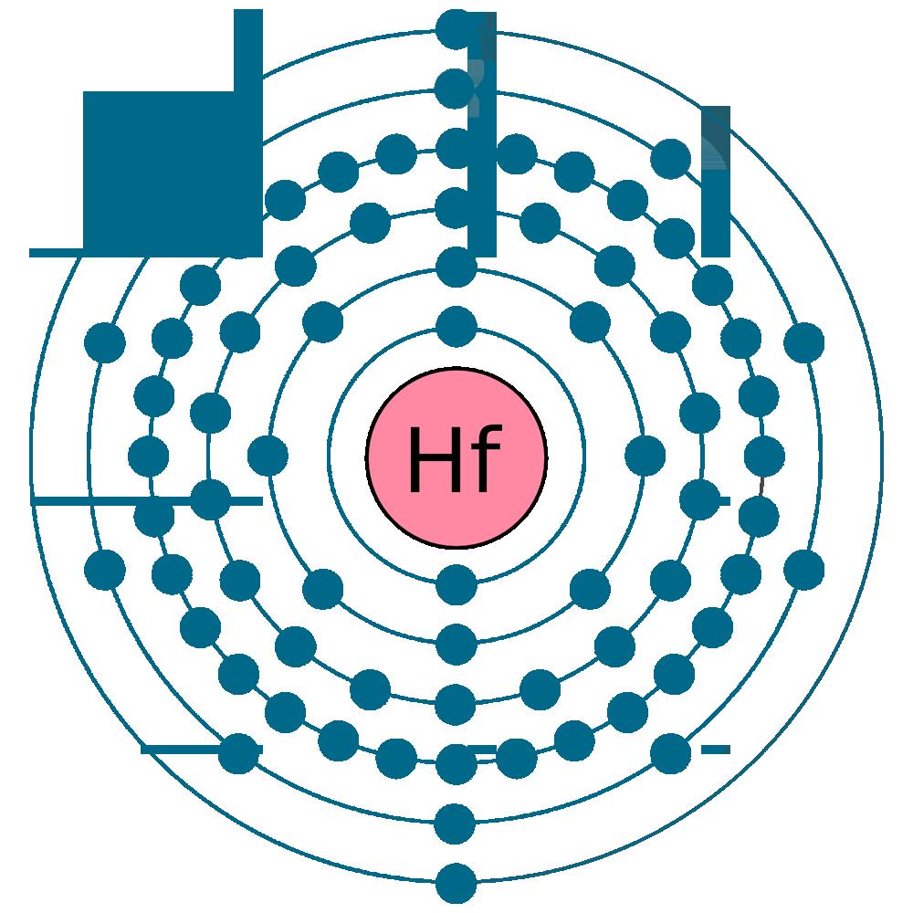 Hafnium electron configuration