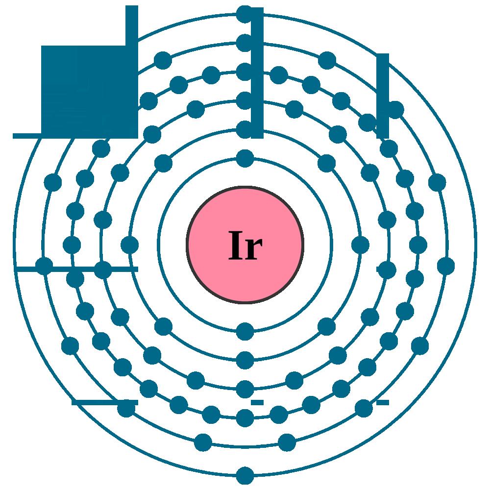 Irdium electron configuration