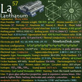 Lanthanum La (Element 57) of Periodic Table
