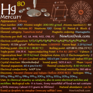 Mercury Hg (Element 80) of Periodic Table