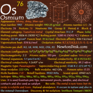Osmium Os (Element 76) of Periodic Table