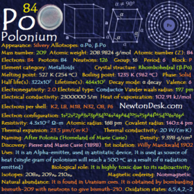 Polonium Po (Element 84) of Periodic Table