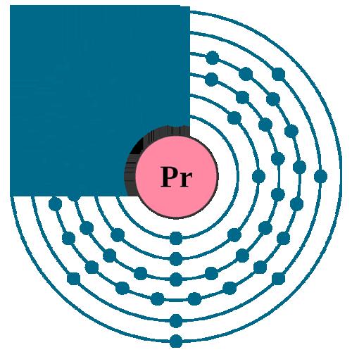 Praseodynium electron configuration