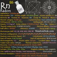 Radon Rn (Element 86) of Periodic Table