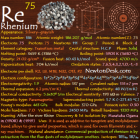 Rhenium Re (Element 75) of Periodic Table