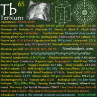 Terbium Tb (Element 65) of Periodic Table