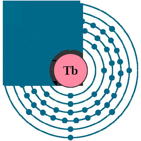 Terbium electron configuration