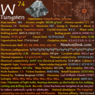 Tungsten W (Element 74) of Periodic Table