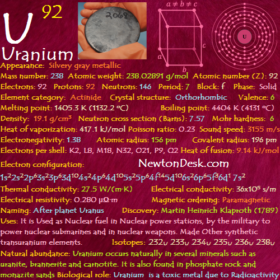 Uranium U (Element 92) of Periodic Table