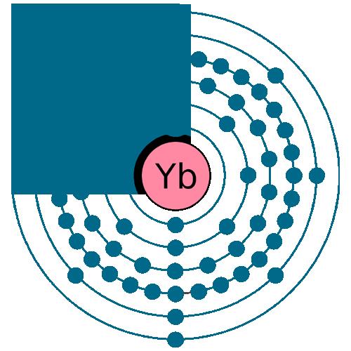 Ytterbium electron configuration