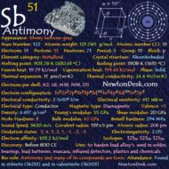 Antimony Sb (Element 51) of Periodic Table