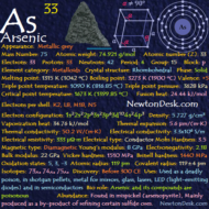 Arsenic As (Element 33) of Periodic Table