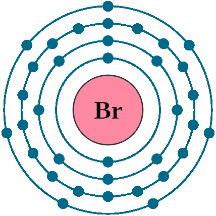 Bromine electron configuration