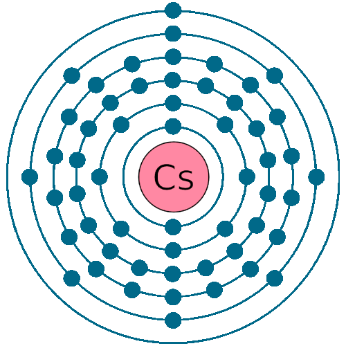 Cesium electron configuration