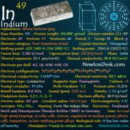 Indium In (Element 49) of Periodic Table