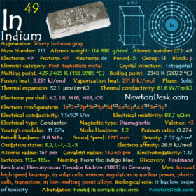 Indium In (Element 49) of Periodic Table
