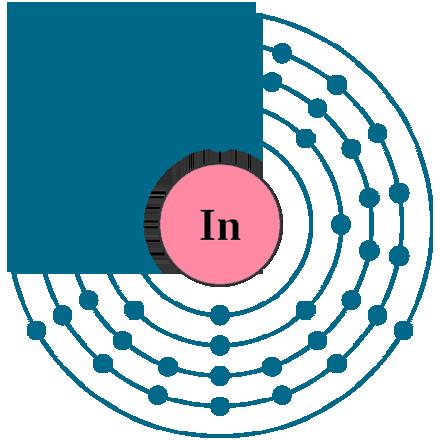 Indium electron Configuration