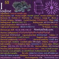 Iodine I (Element 53) of Periodic Table