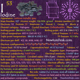 Iodine I (Element 53) of Periodic Table